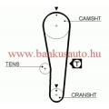 Vezérműszíj Suzuki Swift 1.3 dayco 94530 /5393xs/ /96-03/