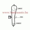 Vezérmüszij suzuki swift 1.3 /93-96, 5240xs/